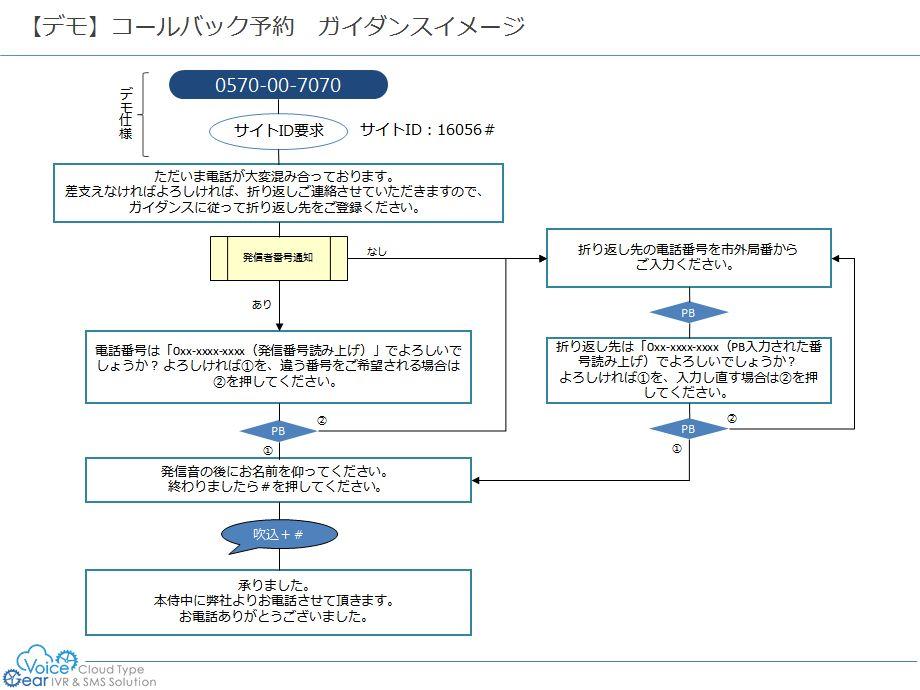 guidance_img1